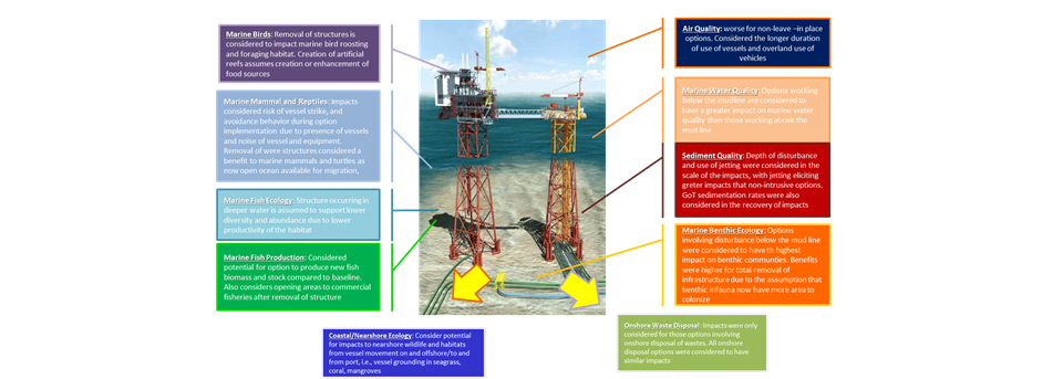 PTT Exploration and Production Public Company Limited : Showcases